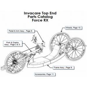 Handcycle Parts