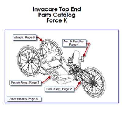 Top End Force K Handcycle Replacement Parts Lowest Prices